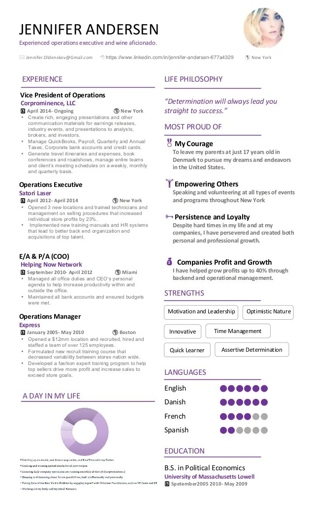 expertise cv examples