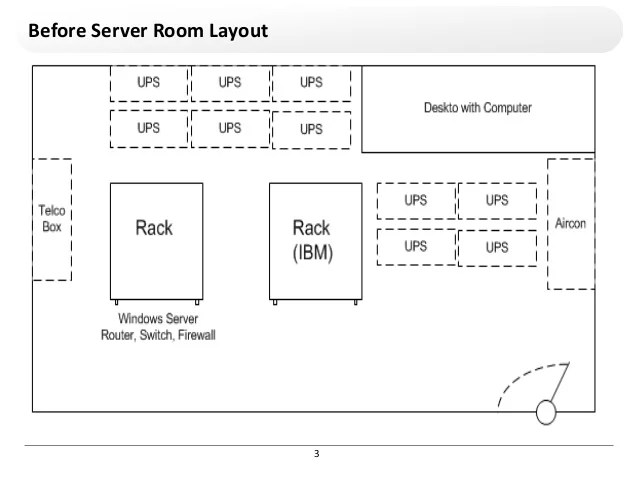 Room Layout