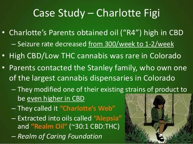 Case Study Archives Nursing Crib The Green Light Medicinal Cannabis In New York