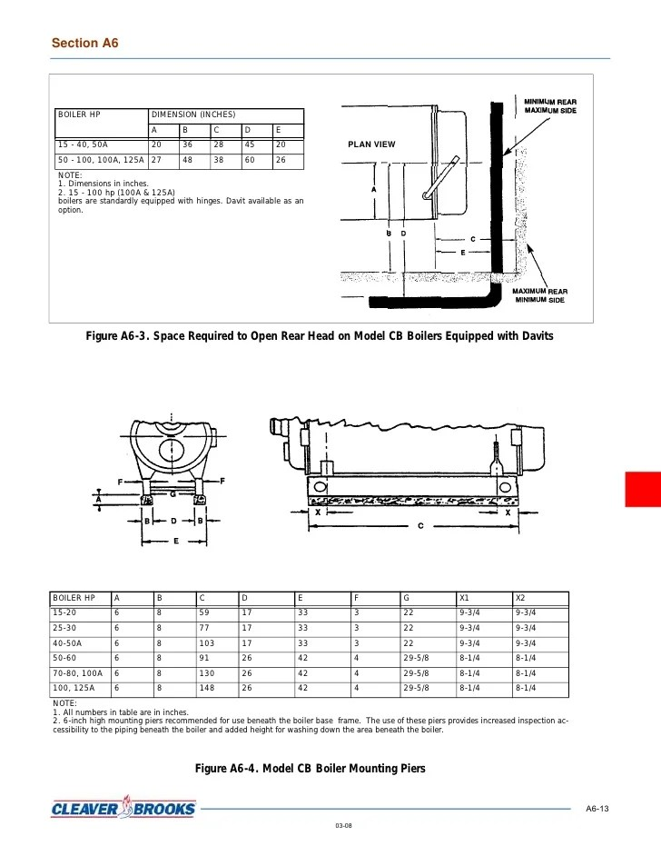 cleaver brooks wiring schematic