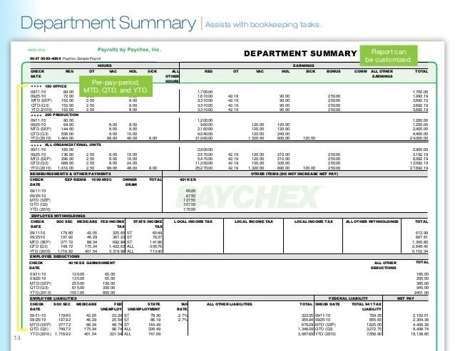 payroll summary report template - Minimfagency - summary report template