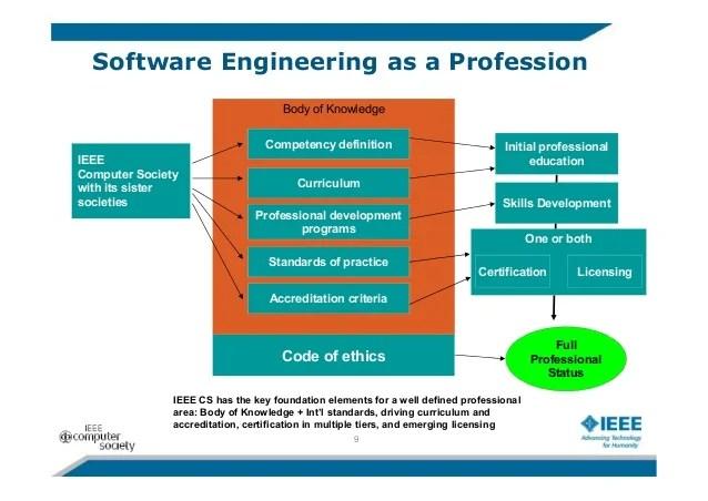 computer software skills - Minimfagency - computer software skills