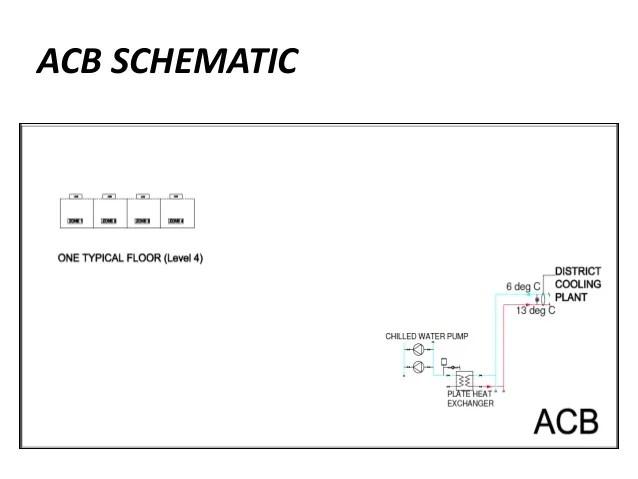 schematic design presentation