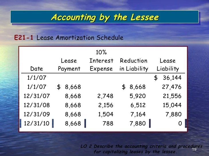 Entry12 Accounting For Leases