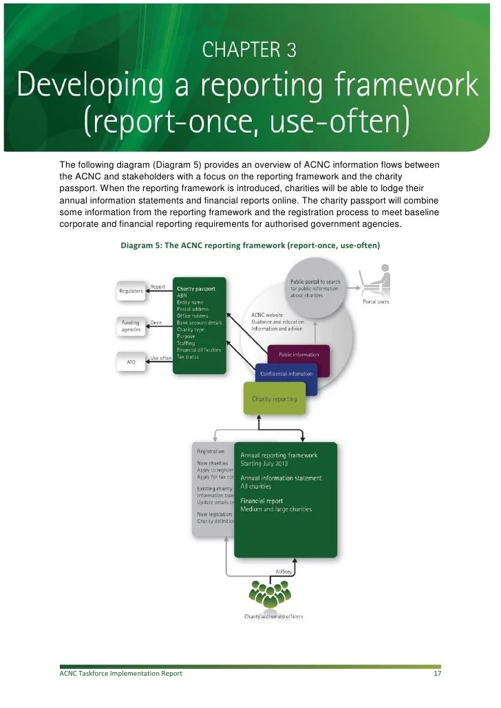 Entry12 Acnc Implementation Report