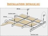 Acoustic panels ppt