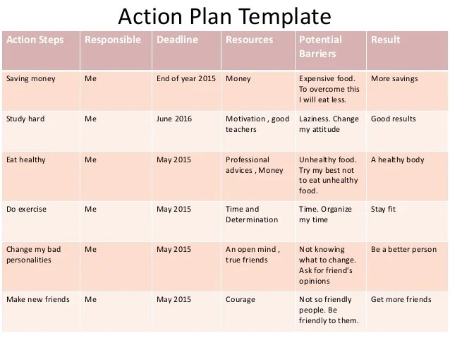 Download Website Template – Action Plan Steps Template