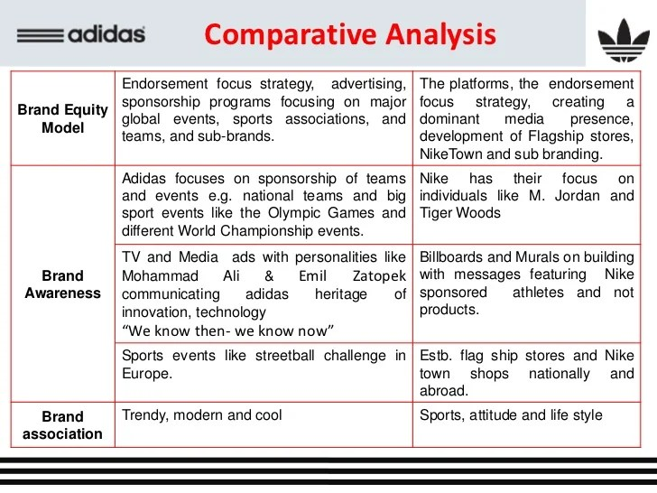 20 Excellent Case Study Video Examples Advids Adidas Case Study