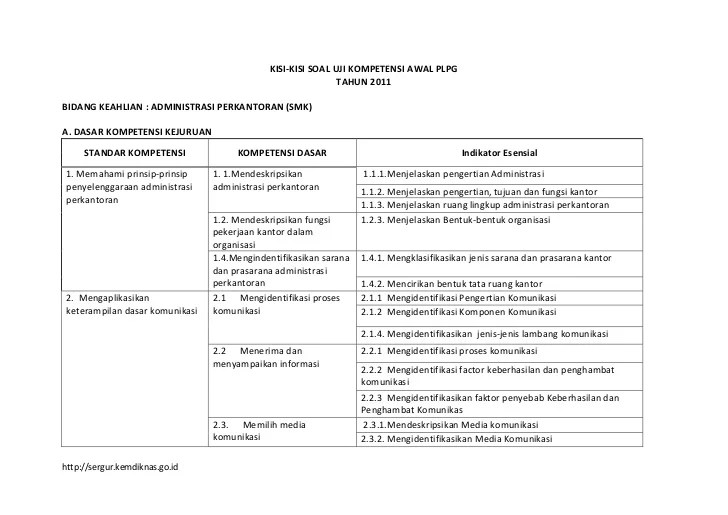 Makalah Administrasi Perkantoran Makalah Landasan Teori Administrasi Perkantoran Smki