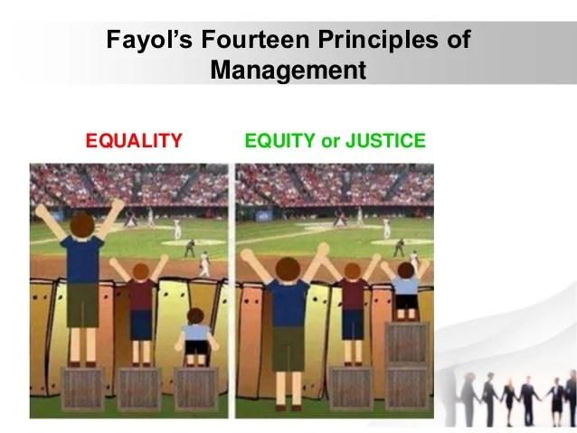 Administrative Management Lec 4