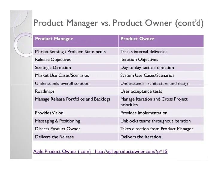Project Development Agreement Web Development Agreement Rocket Lawyer  Product Manager Vs Product Owner