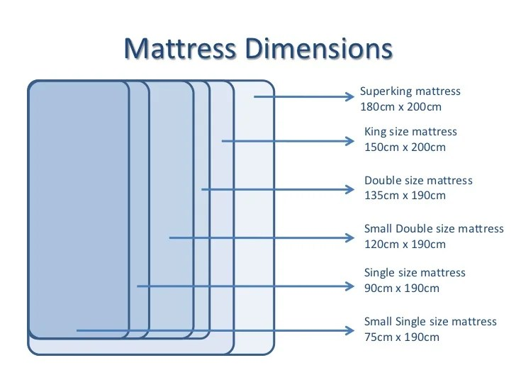 King Bed Size In Cm
