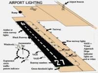 Airport lighting airport engineering