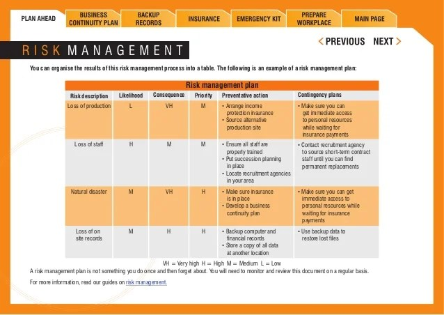 Safety Management Plan Template | Employment Application Form In