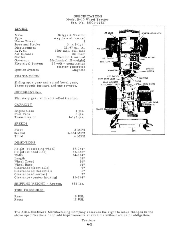 allis chalmers magneto wiring diagram