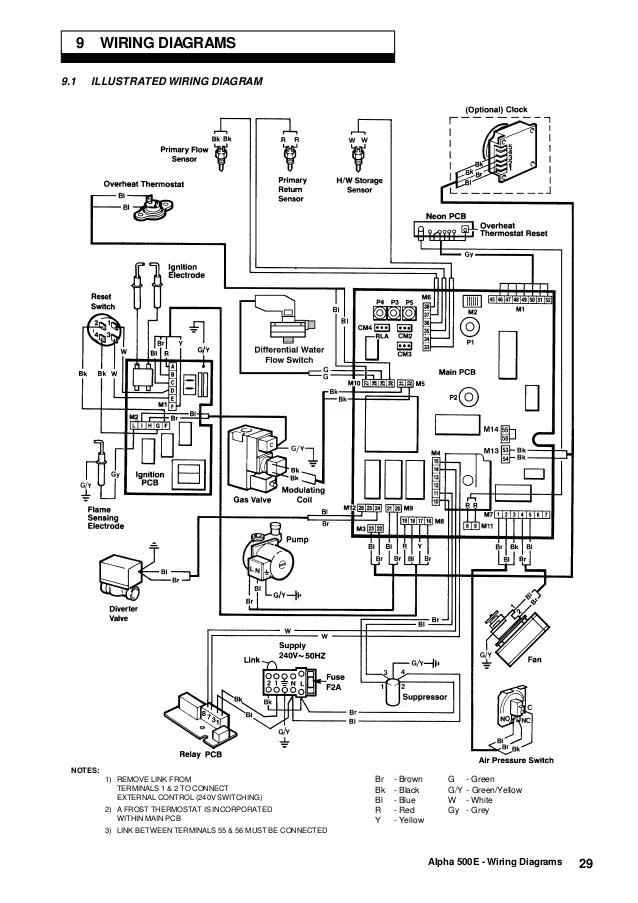wiring diagram as well wire trailer wiring diagram likewise motorcycle