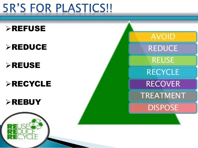 Alternative and effects of plastic