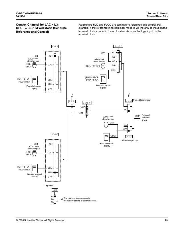 cleaver brooks cb 700 wiring diagram