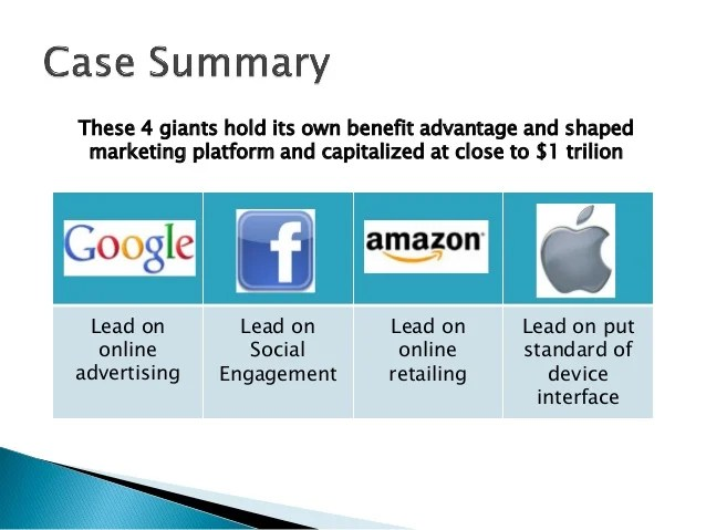 Teaching Notes The Lego Case Study Amazon Facebook Google And Apple Case Study