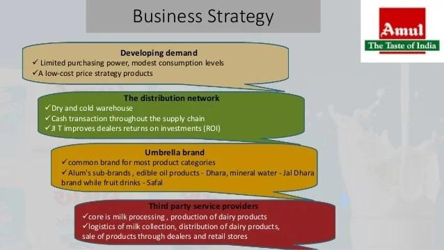 business strategy ppt presentation - Minimfagency - strategy powerpoint presentations