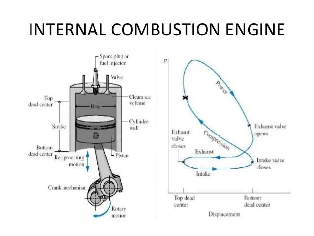 internal combustion engine schematics