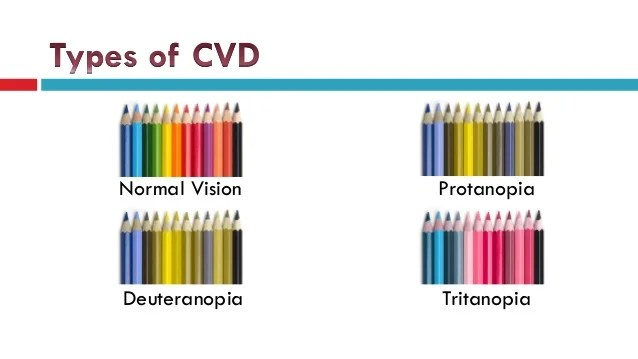 Case Mix Definition Of Case Mix By Medical Dictionary An Evaluation Of Computer Based Color Vision Deficiency