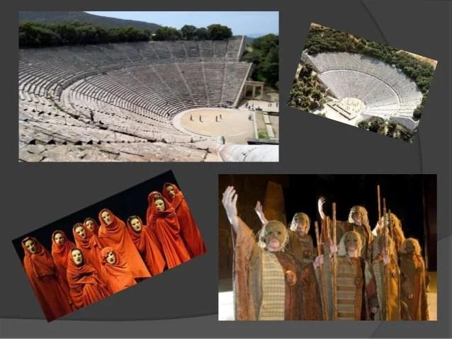 Ang Mga Naiambag Ng Greece Sa Kasalukuyan