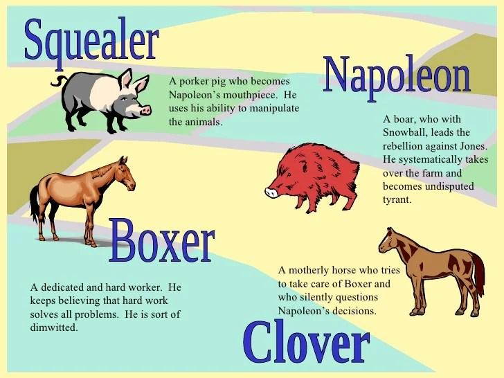 Animal Farm Powerpoint