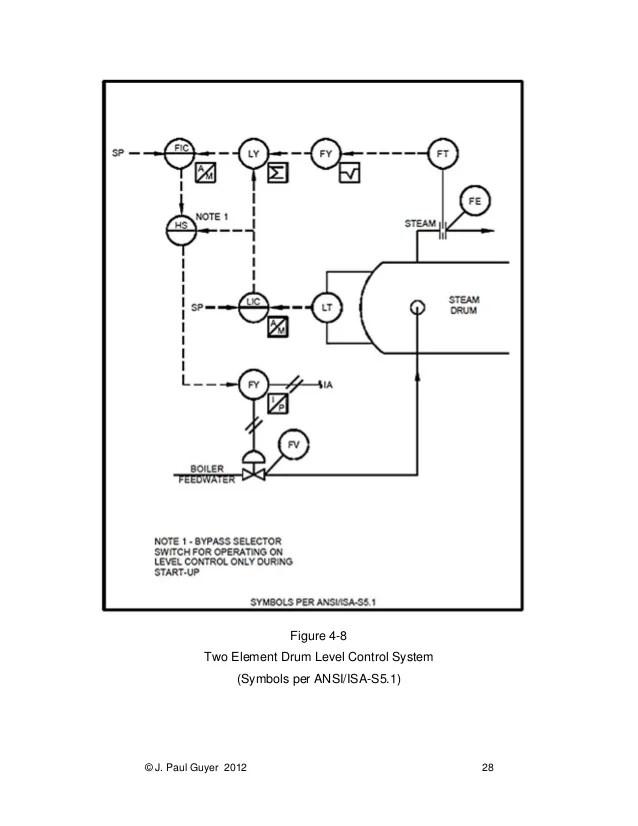 Logic Diagram Isa Auto Electrical Wiring Diagram