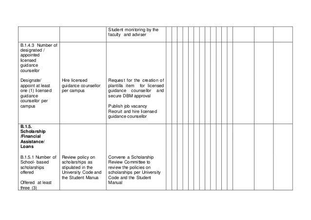 operation plan template - Onwebioinnovate - operational plan template