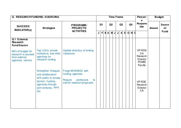 time frame template - Manqalhellenes - Operational Plan Template