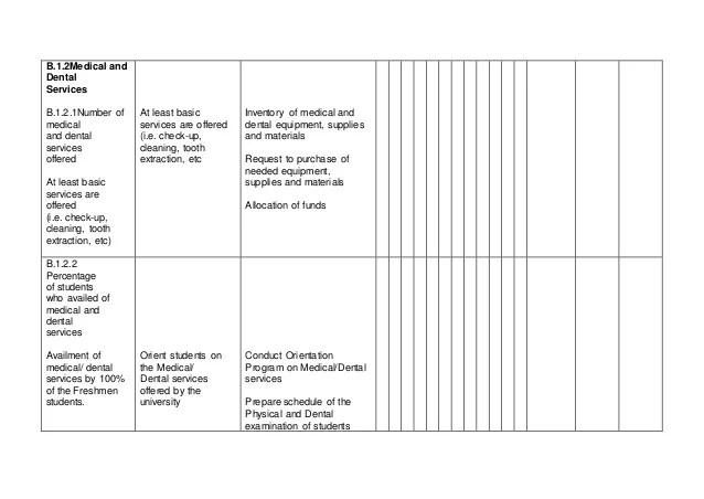 sample operating plan - Alannoscrapleftbehind - operational plan template
