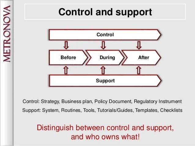 orientation solution competences cv
