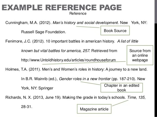 Writing Reference Page Using Apa Style - Lessons - Tes Teach - Apa References Page Sample
