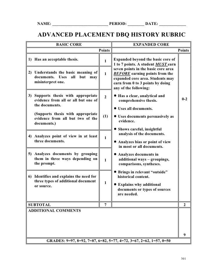 Rubric for a research paper