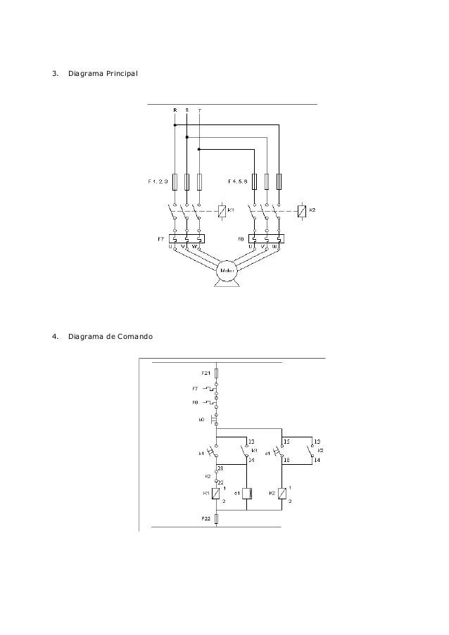m3 Diagrama del motor