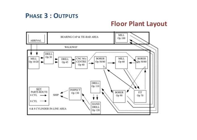 ford diagrama de cableado de micrologix