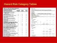 Arc Flash Analysis Training by Illinois Institute of ...