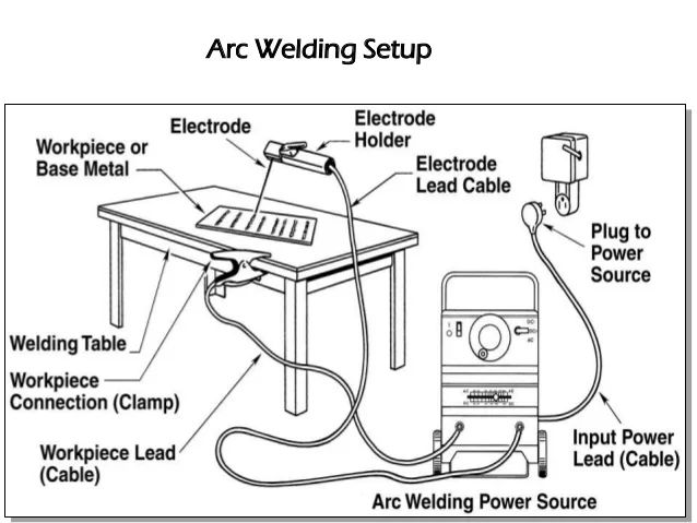 arc welding setup diagram