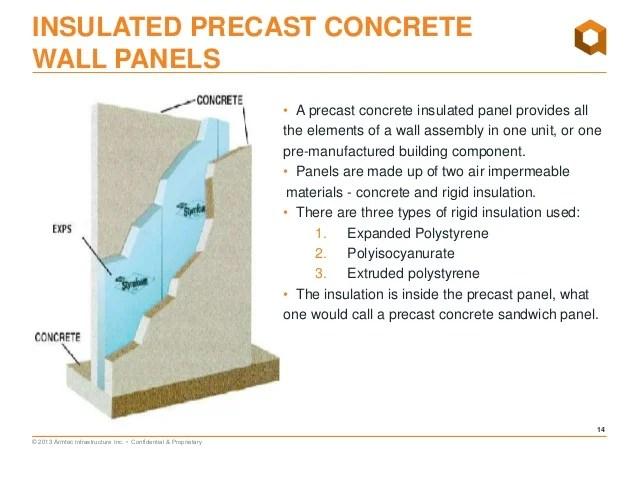 concrete wall insulation - Leonescapers - Concrete Wall Insulation