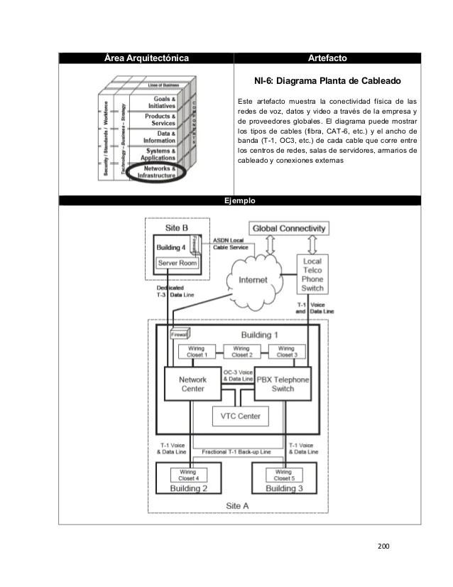 caterpillar diagrama de cableado de la red