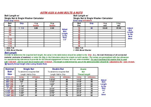 Astm A325 A490 Bolts Nuts