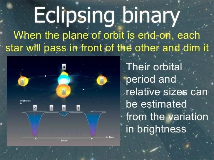 ib astrophysics
