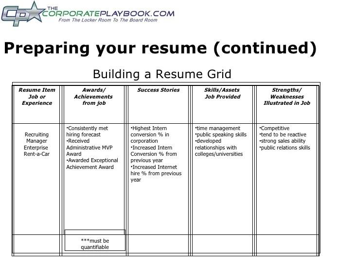 strength words for resume - Pinarkubkireklamowe