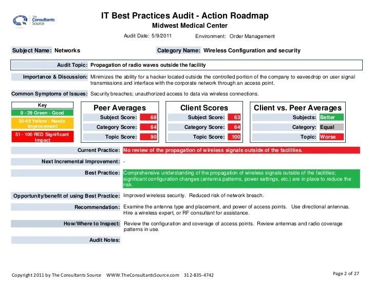 sample audit reports - Maggilocustdesign - it report template