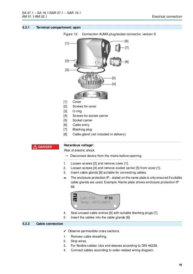 auma actuators wiring diagram