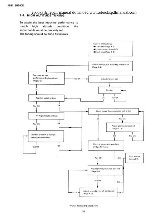 1989 jeep cherokee 40l vacuum diagrams - Wiring images
