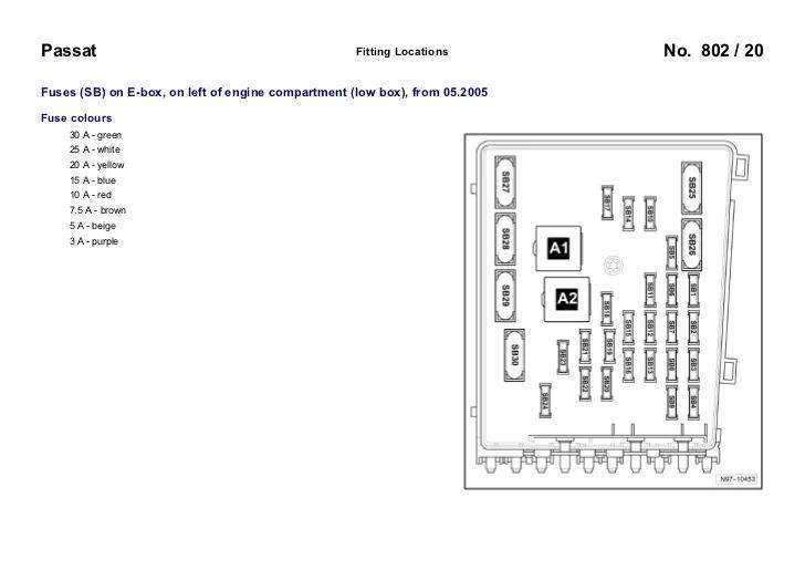 2005 saab 93 2.0 t fuse box diagram