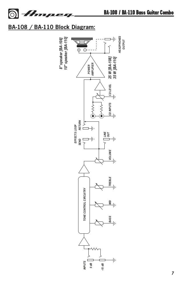 speaker cabinet input jack wiring