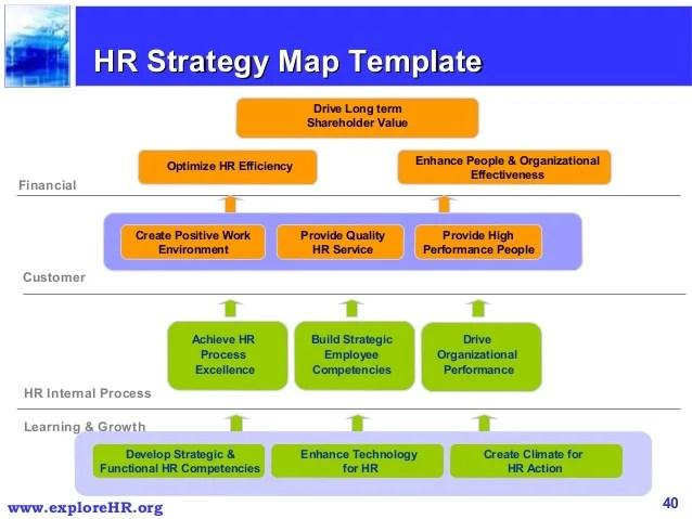 Strategic Plan Fy2014 2018 Opmgov Balanced Scorecard